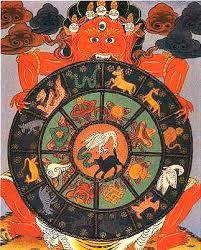 Indijske yuge si ciklično sledijo v krogu in ustvarjajo časovno spiralo, ki se dviguje, vsakič bolj duhovno izčiščena.