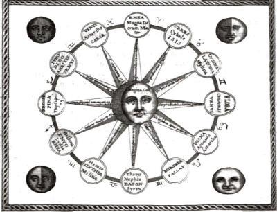 Lunarni koledar, ki je za nas ženske tudi menstrualni koledar.